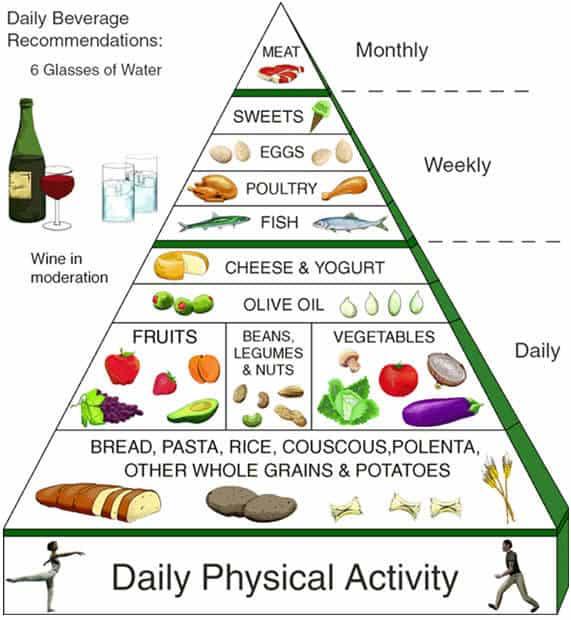 l'errore fatale delle diete e falsi miti che non fanno dimagrire
