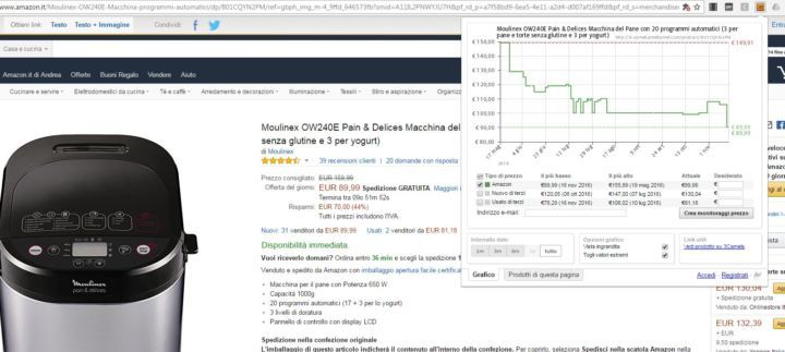 Sconti Amazon Black Friday : realtà o finzione?